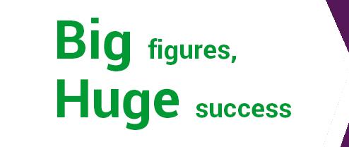 Big Figures Huge Success